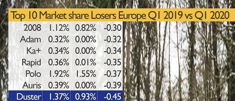 [Statistiques] Les chiffres européens  - Page 5 A5ac0a10