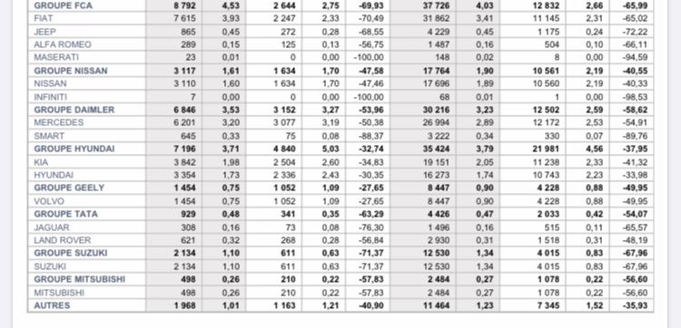 [Statistiques] Les chiffres européens  - Page 6 Ab53aa10