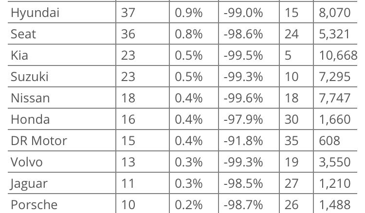 [Statistiques] Les chiffres européens  - Page 5 Ab855210
