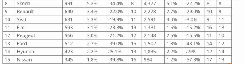 [Statistiques] Les chiffres européens  - Page 6 Acc47610