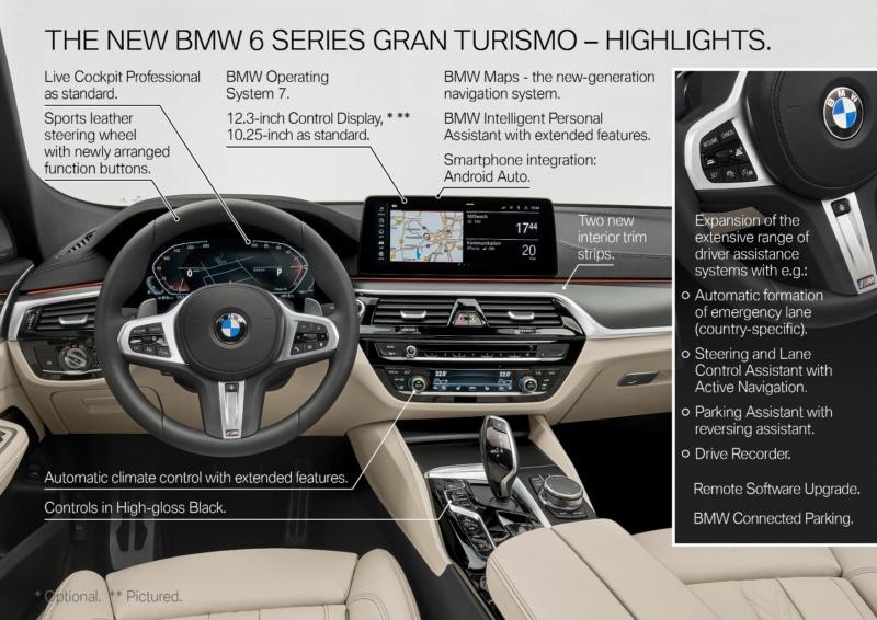 2017 - [BMW] Série 6 GT (G32) - Page 8 B04d6810