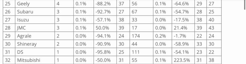 [Statistiques] Les chiffres sud/nord américains  - Page 4 B323de10
