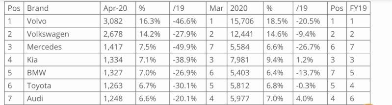 [Statistiques] Les chiffres européens  - Page 6 B3f1fc10