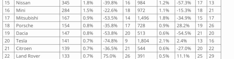 [Statistiques] Les chiffres européens  - Page 6 B416e110