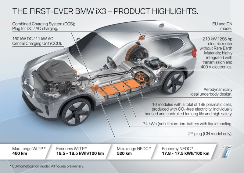 2016 - [BMW] X3 [G01] - Page 14 B4dd6110