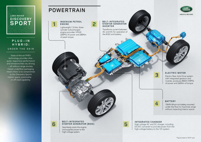 2014 - [Land Rover] Discovery Sport [L550] - Page 13 B6e7b710