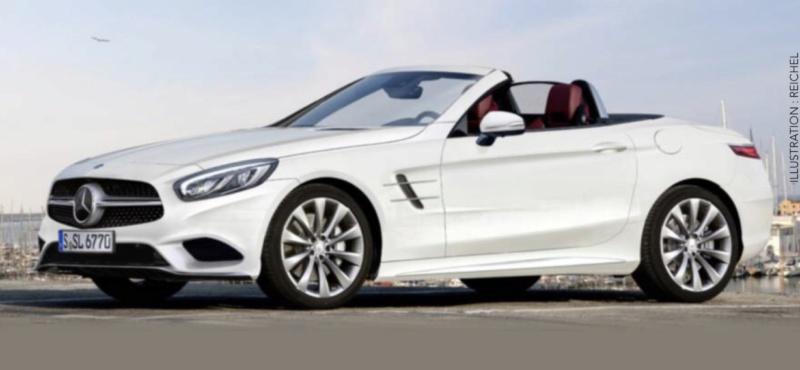 2020 - [Mercedes] SLK IV [R173] B6fb9a10