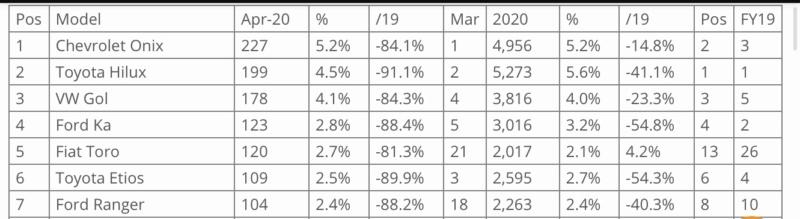 [Statistiques] Les chiffres sud/nord américains  - Page 4 B8e6aa10