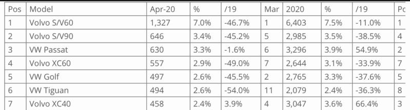 [Statistiques] Les chiffres européens  - Page 6 Bcbb6210