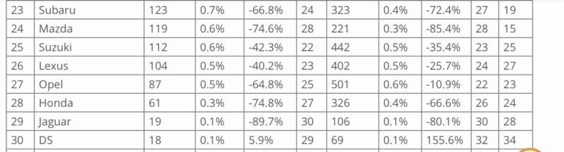 [Statistiques] Les chiffres européens  - Page 6 C0025b10