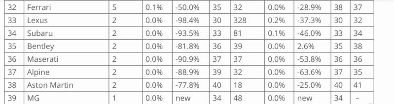 [Statistiques] Les chiffres européens  - Page 6 C9215510