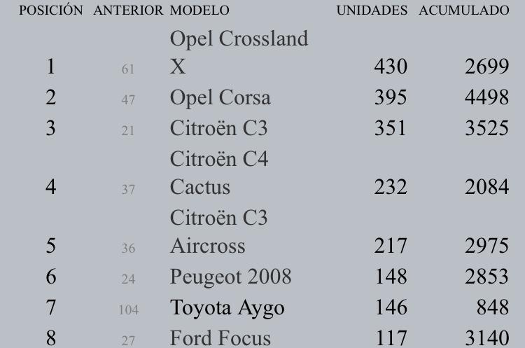 [Statistiques] Les chiffres européens  - Page 5 C978e110