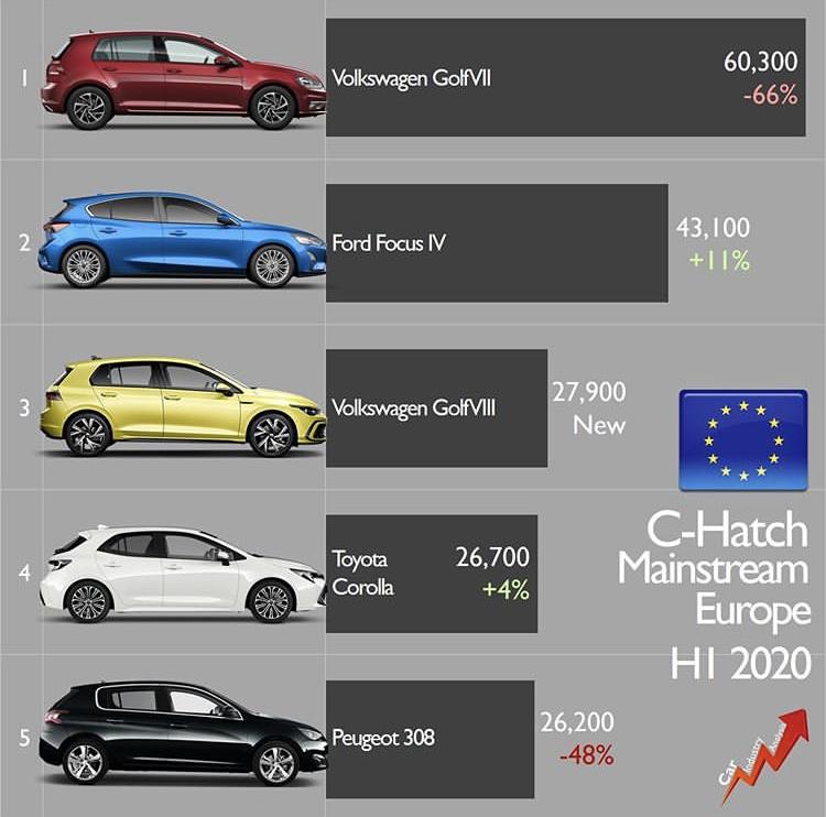 [Statistiques] Les chiffres européens  - Page 15 Cdb60310