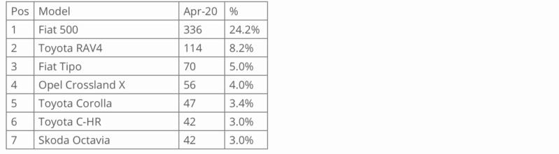 [Statistiques] Les chiffres européens  - Page 6 D1d32010