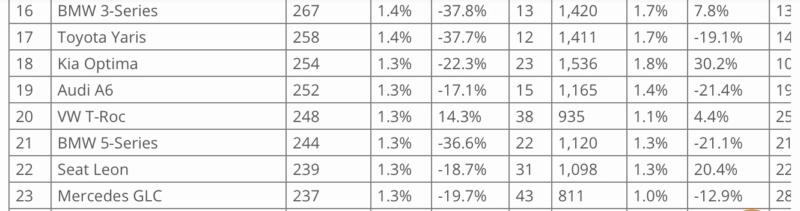[Statistiques] Les chiffres européens  - Page 6 Dfd14c10