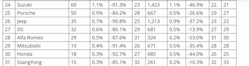 [Statistiques] Les chiffres européens  - Page 6 E042ec10