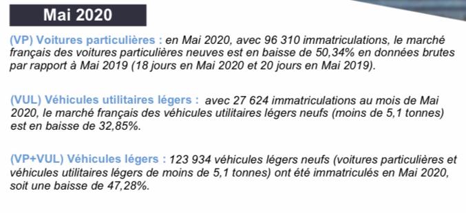 [Statistiques] Les chiffres européens  - Page 6 E3d3c510