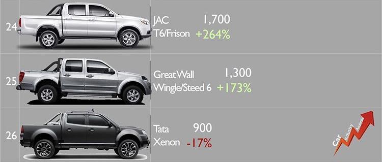 [Statistiques] Par ici les chiffres - Page 27 E6a51910