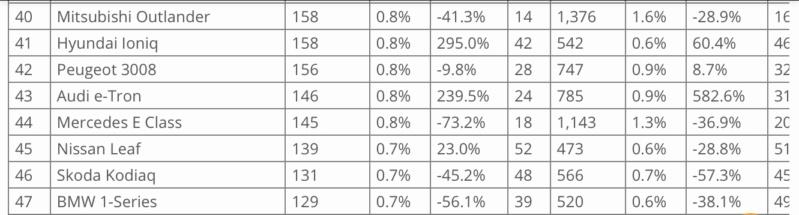 [Statistiques] Les chiffres européens  - Page 6 E9ddc410