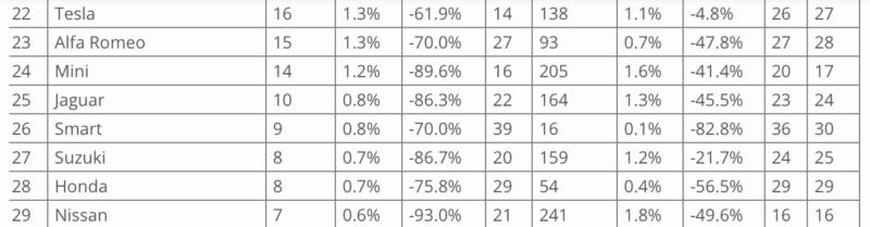 [Statistiques] Les chiffres européens  - Page 6 Effa7210