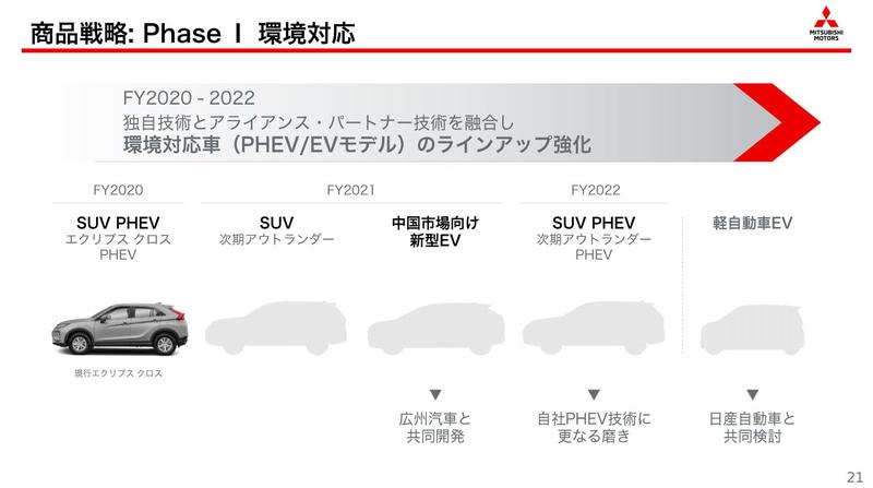 2020 - [Mitsubishi] Outlander IV - Page 2 F0c0de10
