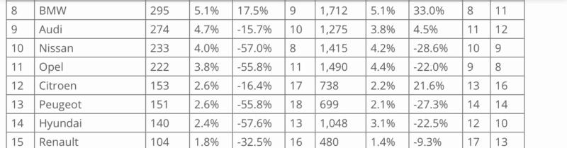 [Statistiques] Les chiffres européens  - Page 6 F2b29210