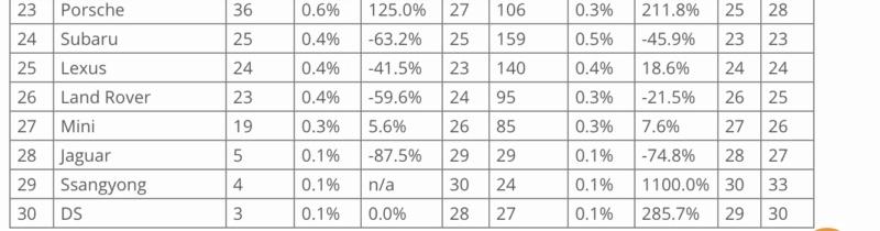 [Statistiques] Les chiffres européens  - Page 6 F756cf10