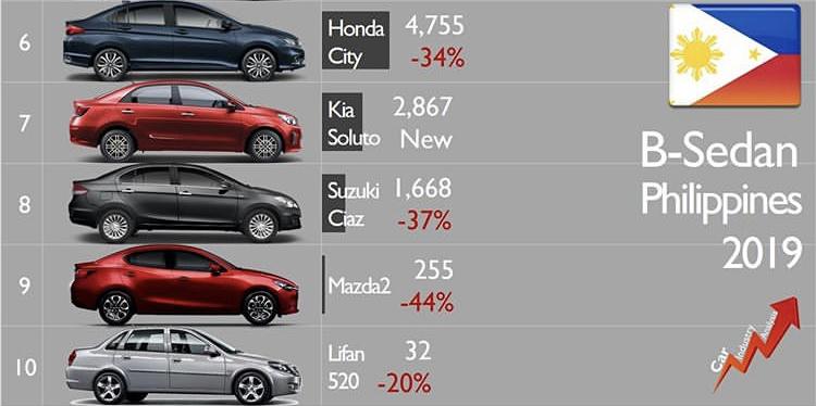 [Statistiques] Les chiffres asiatiques  - Page 2 Fb4fec10