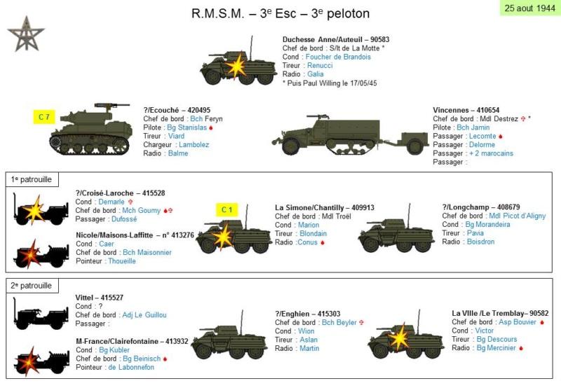 Jeep Mortier NICOLE du RMSM 3-3-rm10