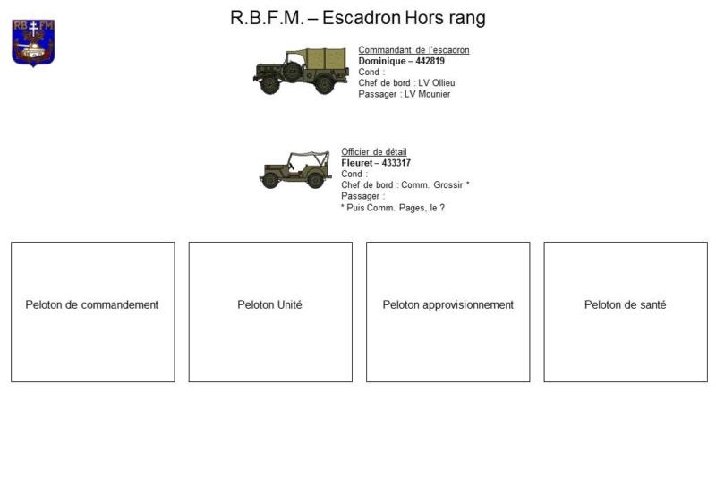 "White Scout car "" ONDINE""  du RBFM au 1/35 HOBBY BOSS Ehr-rb11"