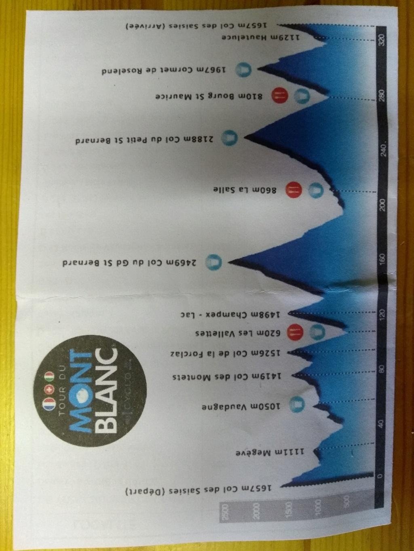 CR du Tour du Mont Blanc du 21 juillet 2018... Un truc de Ouf ! Tmb_2011