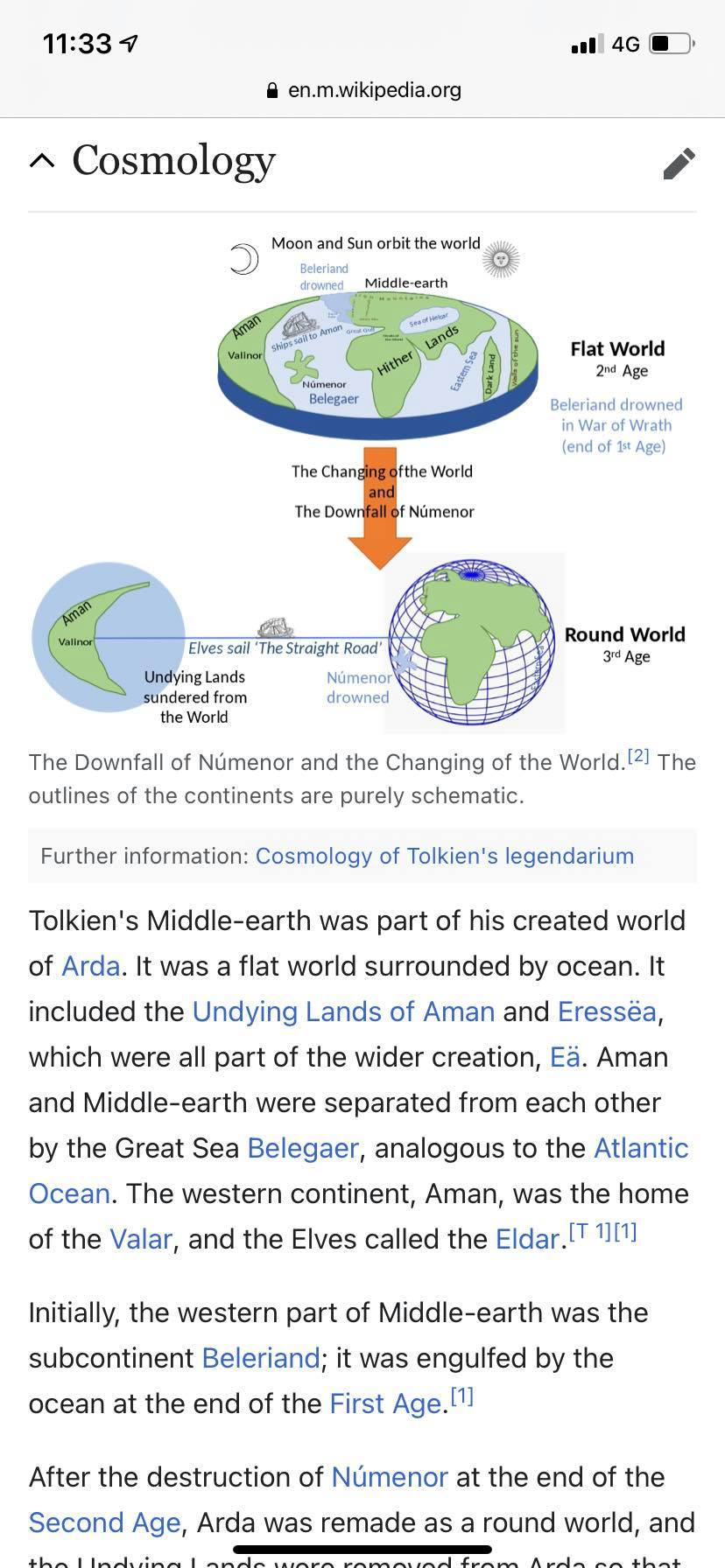 The Lord Of The Rings/Flat Earth Connection   13803810
