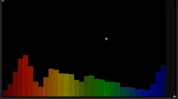 [Tutoriel] Faire un Audio Spectrum avec Sony Vegas Pro 3_spec11