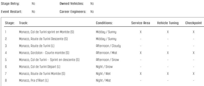 Round 6: Rally Monte Carlo  Dsrlrc20