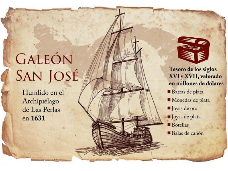 El San José, un galeón español hundido en 1708. Galeon10