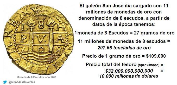 El San José, un galeón español hundido en 1708. Galeon12