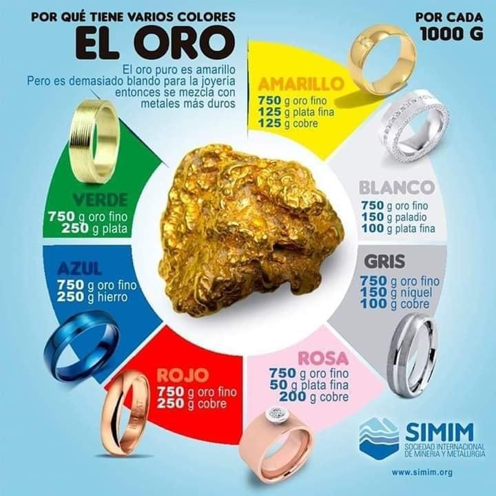 anillo de oro blanco Orocol10