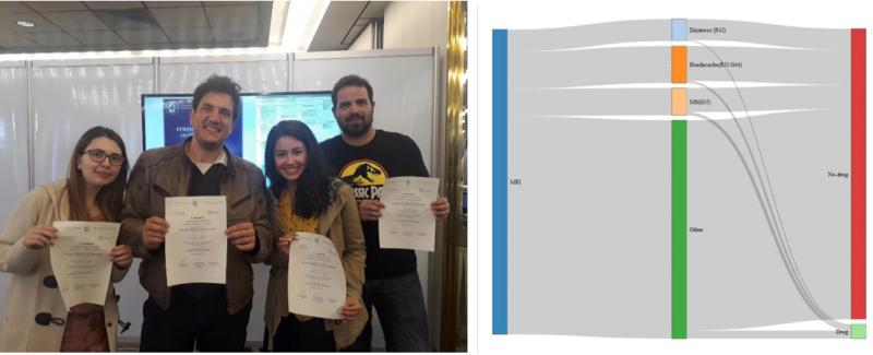 H ομάδα του Τμήματος Στατιστικής του ΟΠΑ κέρδισε το πρώτο βραβείο στο 1ο Health Datathlon  2019-010