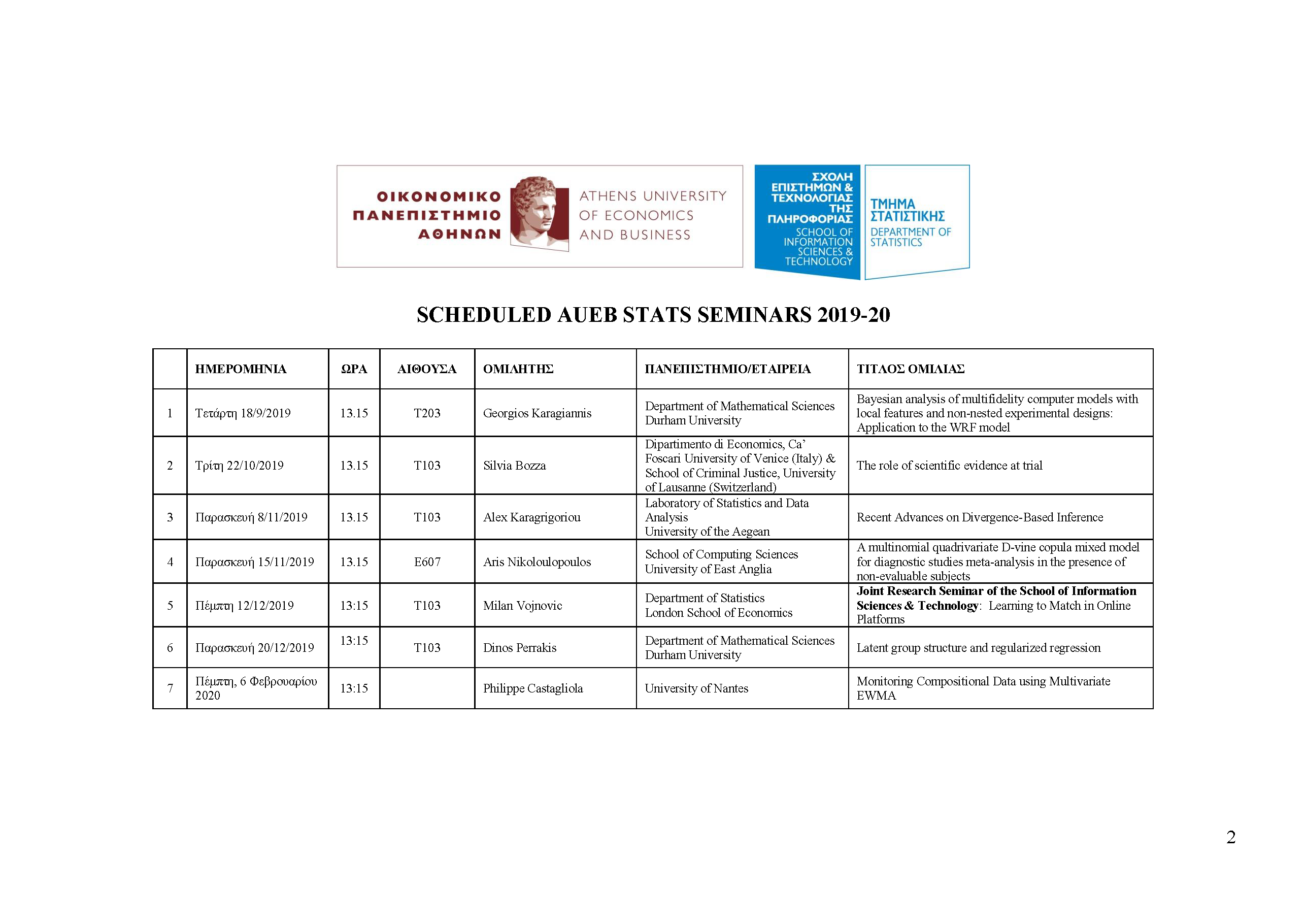 AUEB STATS SEMINARS OCT2019-FEB2020: Scheduled Seminars 2019-215