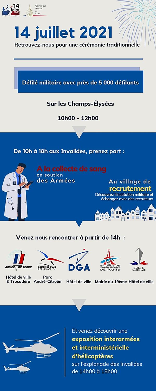 Défilés 14 juillet 2021, Paris - nombreux replays 14_jui10