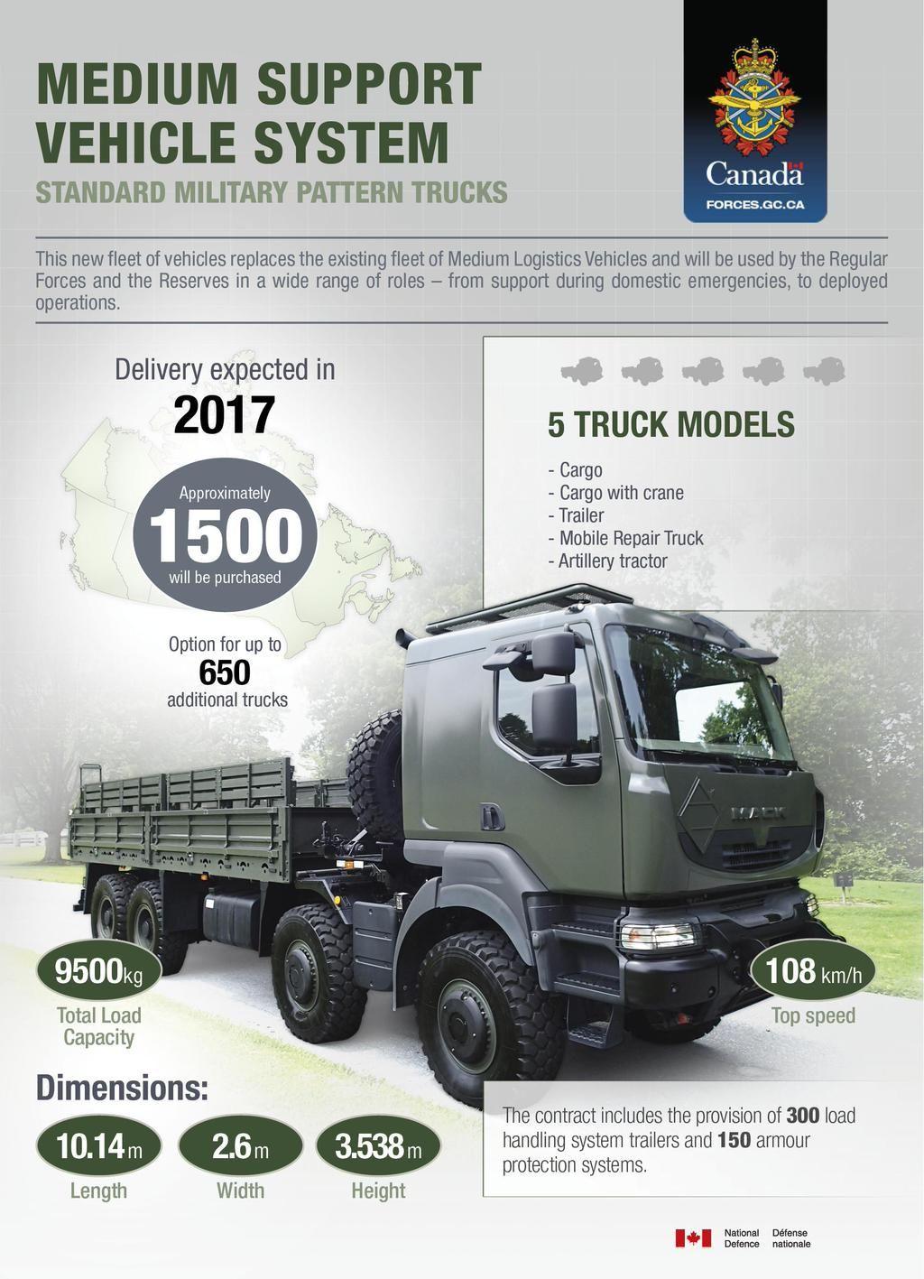Livraison des camions Mack pour l'armée canadienne 50baba10
