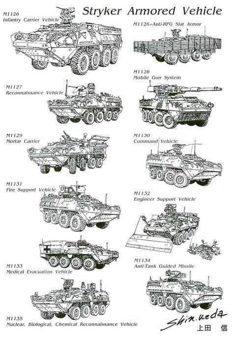 Valorisation du Stryker US par General Dynamics 56db4310