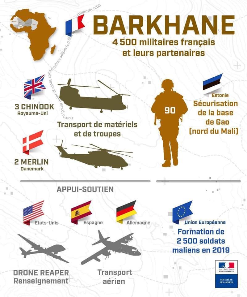 Les effectifs de Barkhane portés à 5 100 hommes ! 84237310