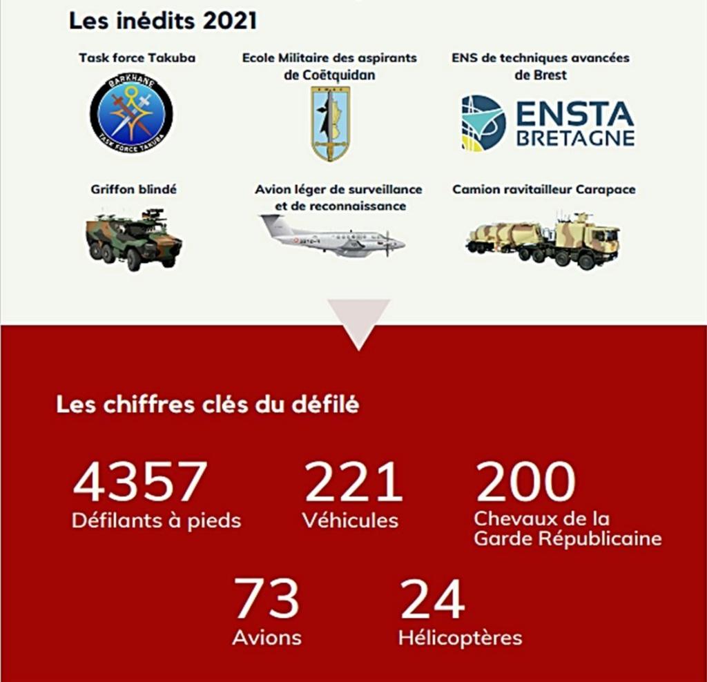 Défilés 14 juillet 2021, Paris - nombreux replays Czorzo11