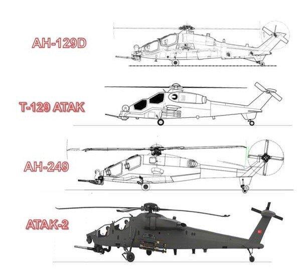 ATAK2 le futur hélicoptère de combat turc D0e46n10