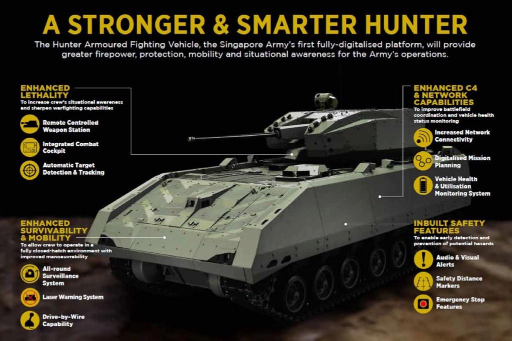 Singapour présente le véhicule de combat blindé Hunter D8x7zt13