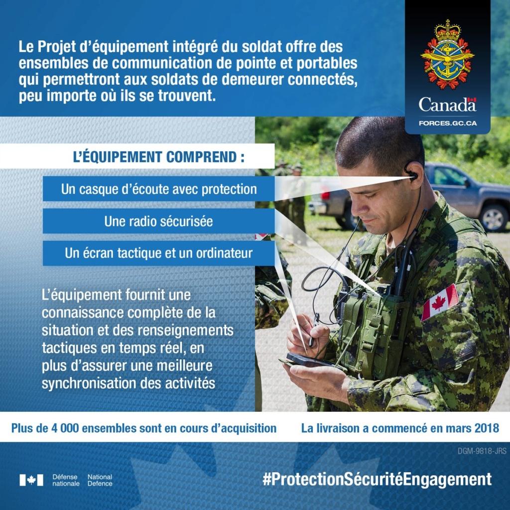 Le projet d'équipement intégré du soldat canadien Dkk0j010