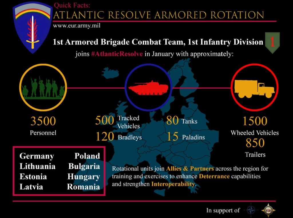 Acheminements de la 1 ArBde US pour Atlantic Resolve Dw5onp10