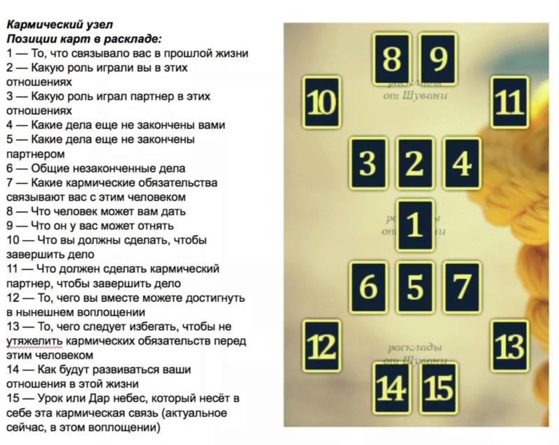"""Расклад """" Кармический узел """"  Img_2124"""