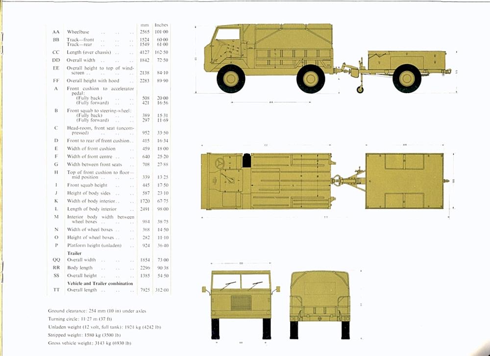 Un autre Land Rover 1/8 foward control 101 101j_l10